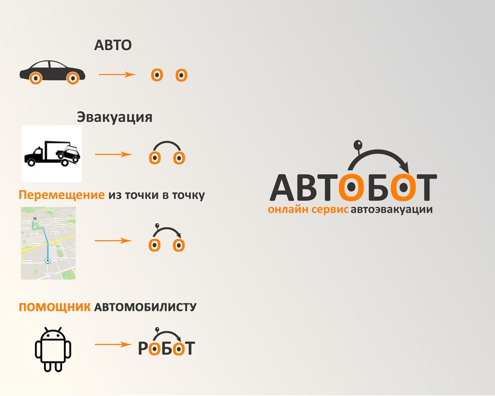 Логотип для компании Автобот